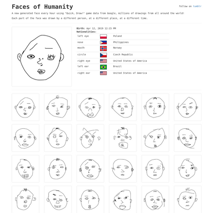 Faces of Humanity