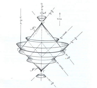 20190108-penrose_diagram.jpg