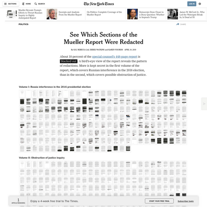 See Which Sections of the Mueller Report Were Redacted