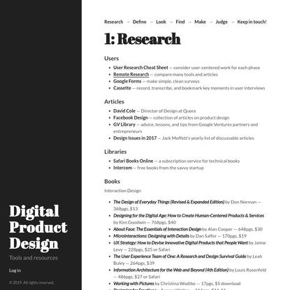 Digital Product Design Resources · Digital Product Design