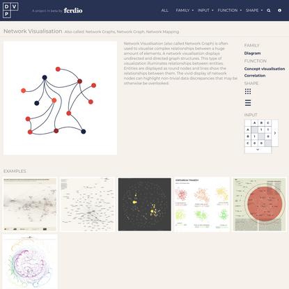 Network Visualisation | Data Viz Project