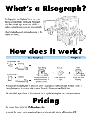 riso_print_guide.pdf