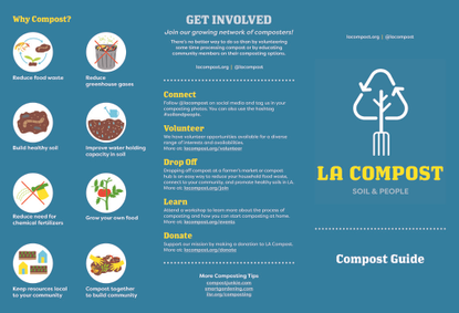 official-compost-guide.pdf