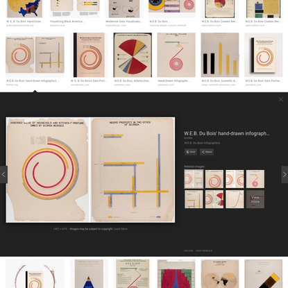 web dubois graphics - Google Search