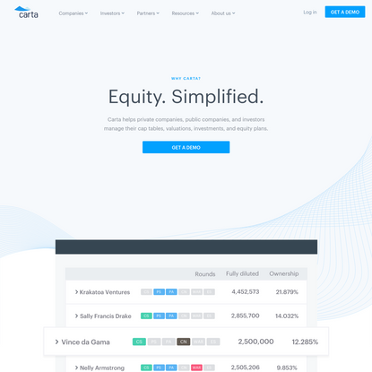 Carta | Equity Management Solutions - Equity Plans, Cap Tables & 409A