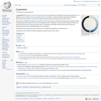 Cyanometer - Wikipedia