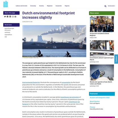 Dutch environmental footprint increases slightly