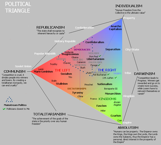 Political-Triangle.png