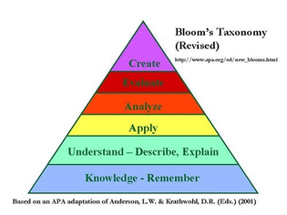 creativity-pyramid-blogging-tips.jpg?resize=500-375-ssl=1