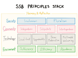 principles-stack.jpg