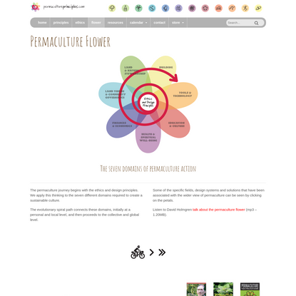 Permaculture Flower - The seven domains of permaculture action