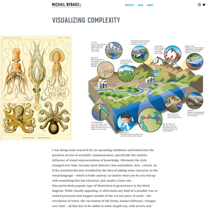 Visualizing complexity