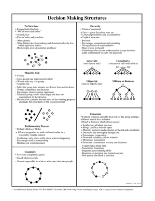 decstruct.pdf