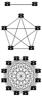 220px-metcalfe-network-effect.svg.png