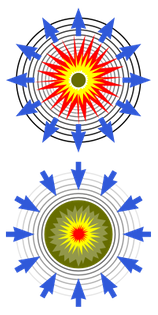 200px-explosion_and_implosion.svg.png