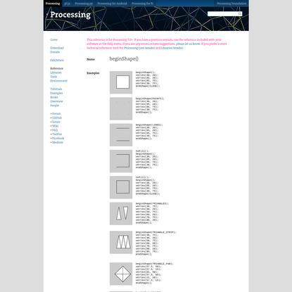 beginShape() \ Language (API) \ Processing 3+