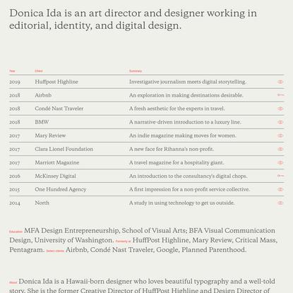 Donica Ida Design