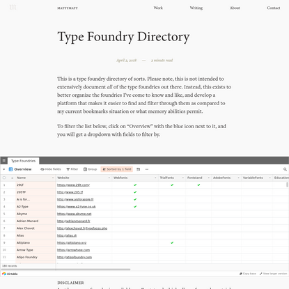 Type Foundry Directory - Mattymatt