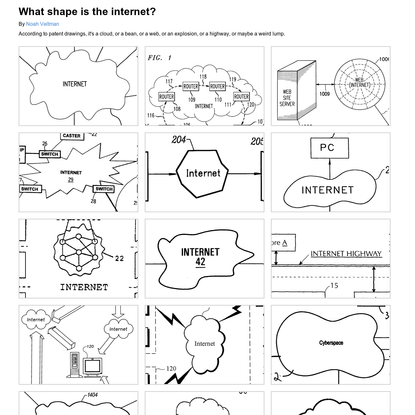 What shape is the internet?
