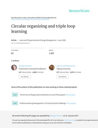 circularorganizing-triplelooplearning_jocm-1999.pdf