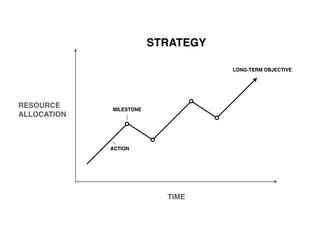 strategy-components.001.png?zoom=2-resize=712-534-ssl=1