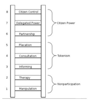 citizen-power.png