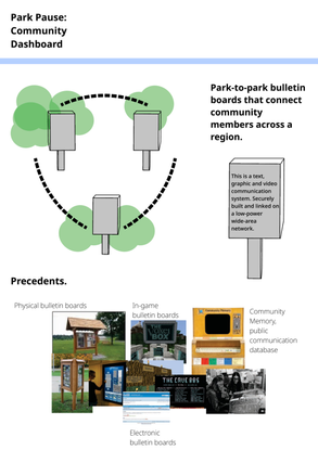 park-pause-community-dashboard1.pdf