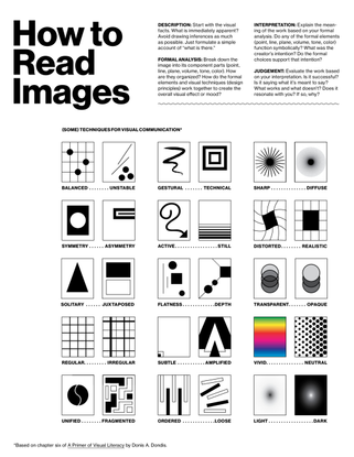 how_to_read_images.pdf