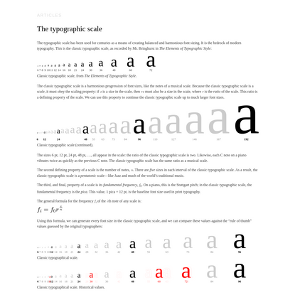 The typographic scale