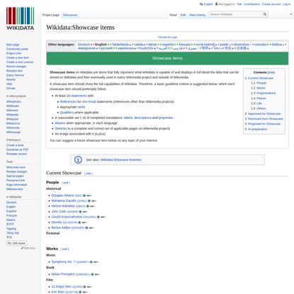 Wikidata:Showcase items