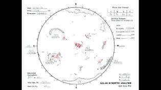 Solar Forecast: June 1972 - June 2015