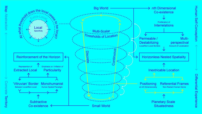 reed_bigworld_horizonless_diagramweb.jpg-1440