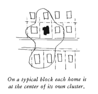 37. House Cluster