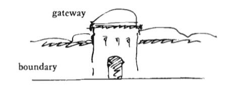 53. Main Gateways