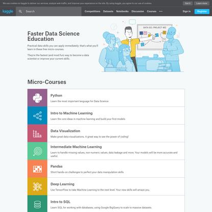 Learn | Kaggle