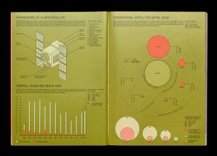 8-migrant-journal-no-5-spread-metallic-fluorescent-ink-offshore-studio-switzerland-bpo.jpg