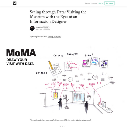 Seeing through Data: Visiting the Museum with the Eyes of an Information Designer