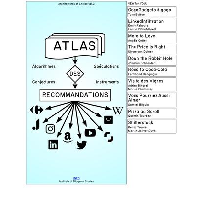 Atlas des Recommandations