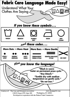 laundry-code-read-tags-wash-fabric-care-symbols.jpeg