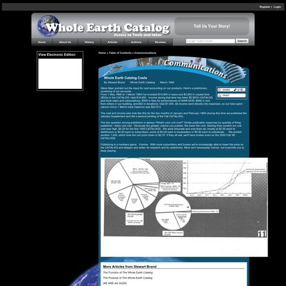 Whole Earth Catalog Costs