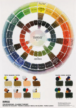 classic-color-mixing-poster.pdf