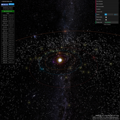 3D Interactive Asteroid Space Visualization - Asterank