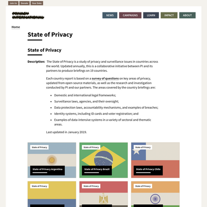 State of Privacy