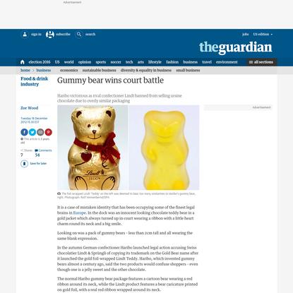 Gummy bear wins court battle