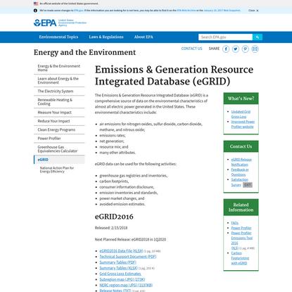 Emissions & Generation Resource Integrated Database (eGRID) | US EPA