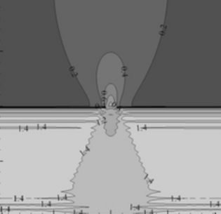 diffraction coefficient of directional asymmetric random waves near a breakwater gap