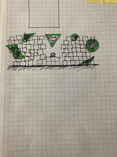 layout C
