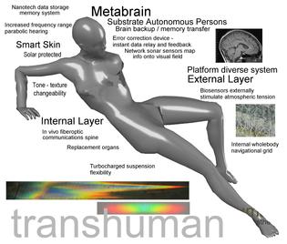 transhuman-visions-2-14.png?fit=1200-1200