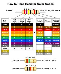 read-resistor-color-codes.jpg