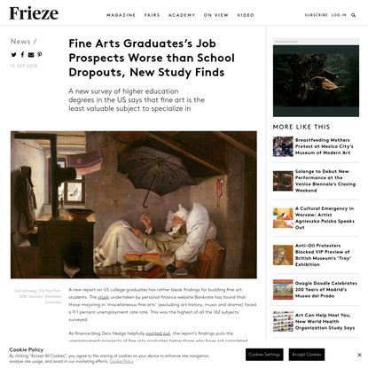 Fine Arts Graduates's Job Prospects Worse than School Dropouts, New Study Finds